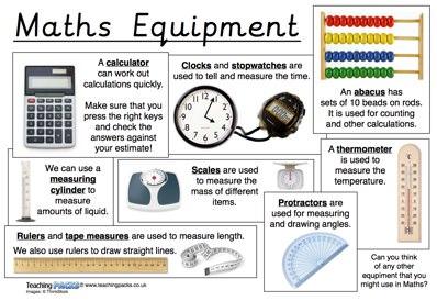 Maths Words - Maths Equipment