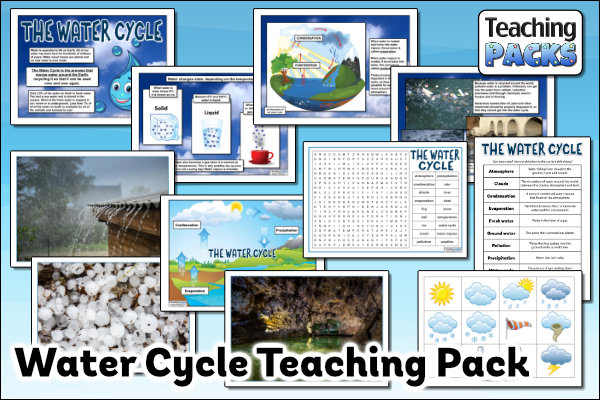 The Water Cycle Pack