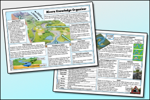 Rivers Knowledge Organiser