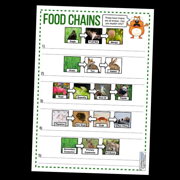 Broken Food Chains